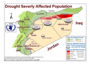 DroughtSyria