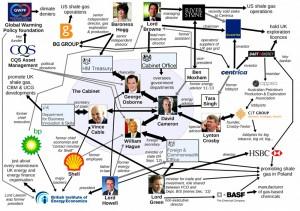 fracking_organogram-sml