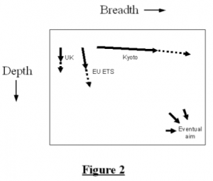breadth_depth2