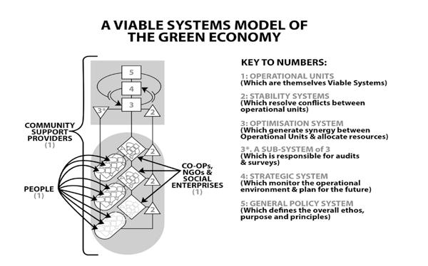 vsm-greens