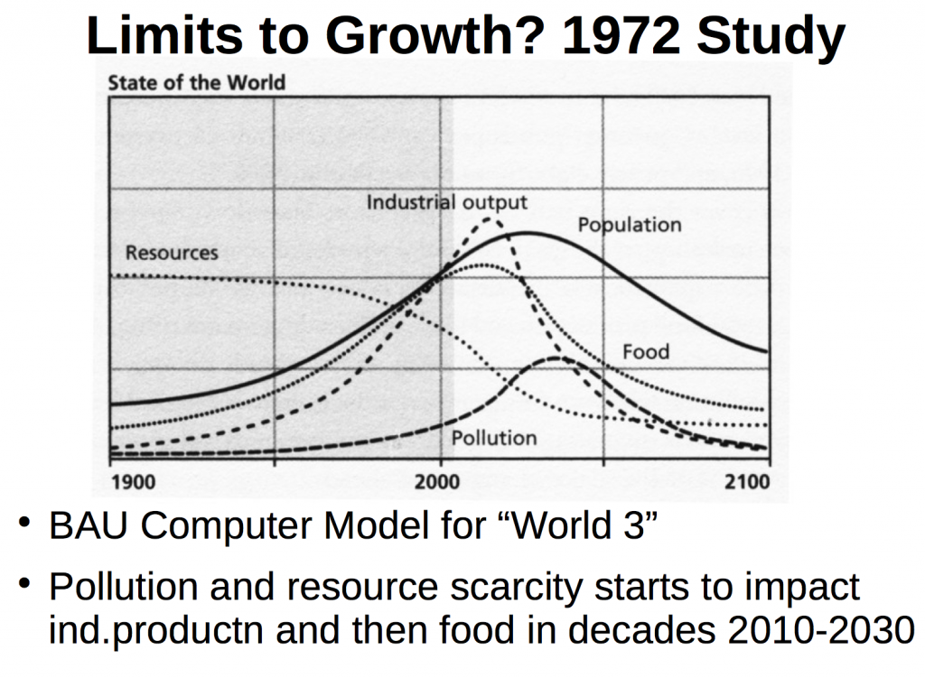 The original book, The Limits to Growth, is available as a scanned document at: http://www.donellameadows.org/wp-content/userfiles/Limits-to-Growth-digital-scan-version.pdf Different model runs are on chapters 3 and 4 on different assumptions.
